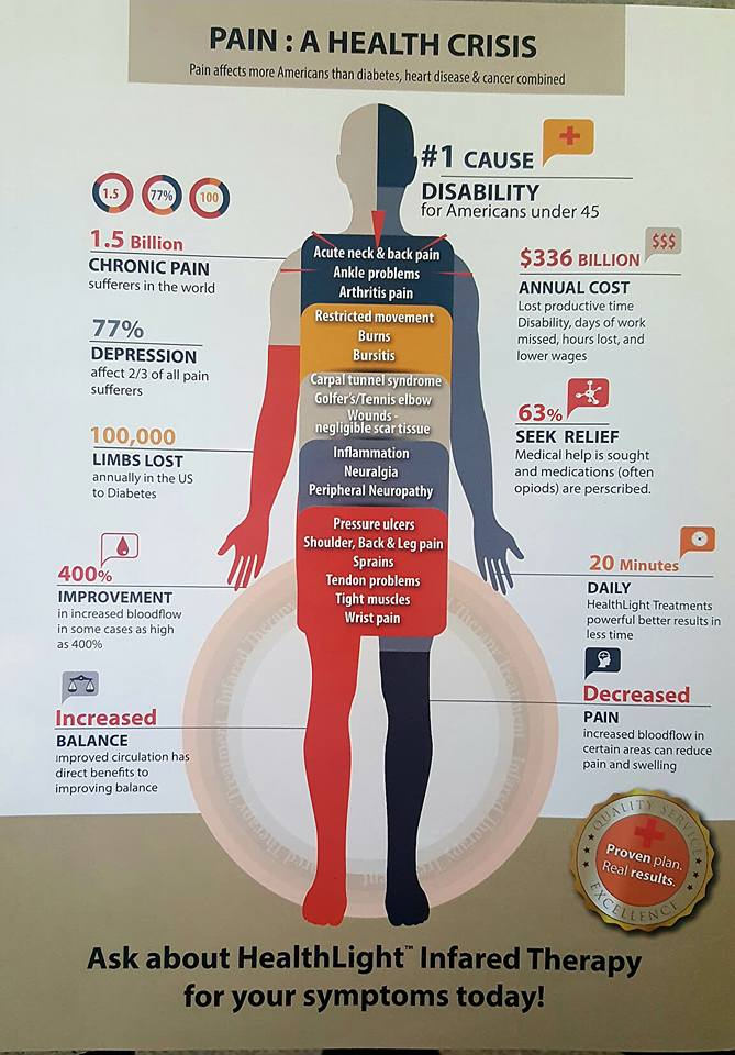 Pain: A health crisis, poster image